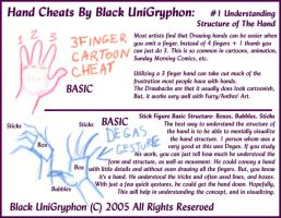 Basic Hand Cheats 001 by BlackUniGryphon
