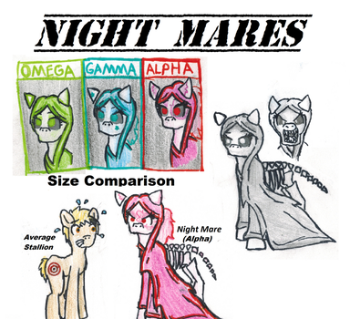 [MLP Species] Night Mare by ILAMD