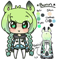 Bunn Reference Sheet by Bun-Bunn