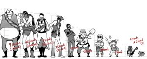 TF2 classes in 10 proportions by who93
