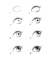 Requested Basic Eye Tutorial by seyuri