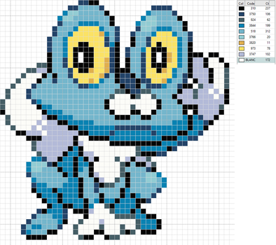 Frokie Pattern by Pansymanic