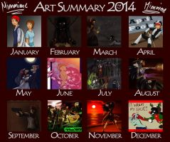 Art Summary 2014 by mimmime
