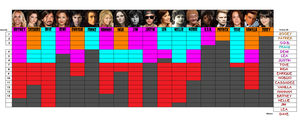 Survivor Music War Progress Chart by bad-asp