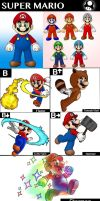SUPER MARIO - SUPER MARIO BROS by SmashBrosMyWay