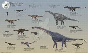 European Dinosaurs Part 1: Triassic and Jurassic by PaleoGuy