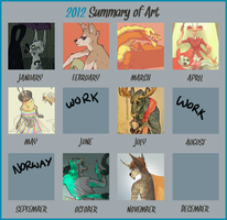 2012 summary of art by CSticco