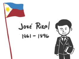Animation: Rizal in 1 Minute by dimawari