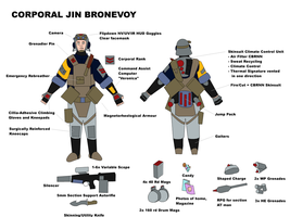 Corporal Jin Bronevoy, HELIX Contractor by EpistolaryLife