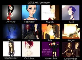 2012 Art Summary. by katidoodlesmuch