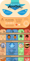 Avatar The Last Airbender Infographic Final Design by Orswen