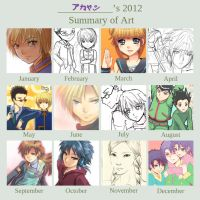 My 2012 art by akayashi