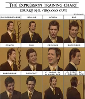 Expression Chart- Trololo by br3compactor