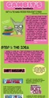 Manga Tutorial Part 10A: Step-by-Step Manga Making by littlebellarose