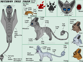 Necidian Tree Tiger Species Sheet by Ink--Chan