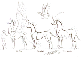 Size chart by moonfeather