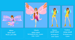 Jessica fairy transformations evolutions by Beatrice-Dragon-Team