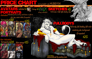 Price Chart 2012 by Muddy91