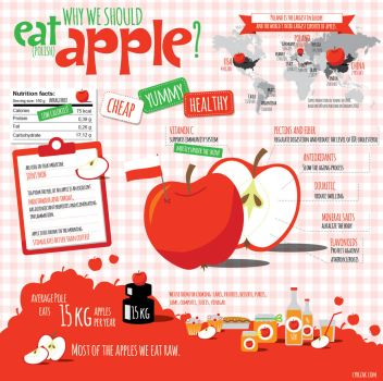 Eat Polish Apples by Magdusia