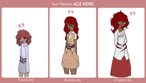 Age Meme: Avanna Eclair by Ask-Explorers