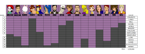 Video Game Wars 6 Progress Chart by bad-asp