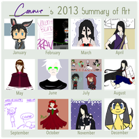 2013 Summary Of Art by Falling-Wish