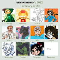 2012 Art Summary Meme by AdriOfTheDead