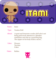 Itami the Voodoo Doll by mAi2x-chan