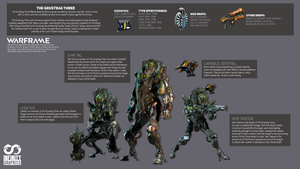 The Grustrag Three InfoGraphic by TheSpaceKnight