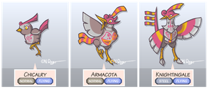 Fakemon: Warbirds by The-Knick