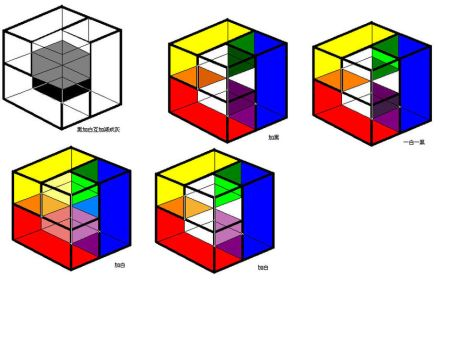 Dyed cubes4 by Cyber8