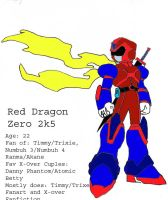 Red Dragon Zero 2k5 Version 2 by Rdz2k7