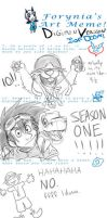 Digimon Meme by Not-Quite-Normal