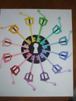 Keyblade Colorwheel by ElvenWarrior14