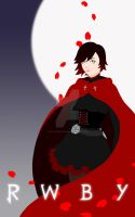 RWBY - Rose Red by nightmaredude456