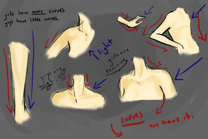 Skin and Body Tutorial by Jeitori