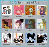 Summary of art 2012 by yllya