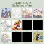 Summary  of art 2016 by SparxPunx