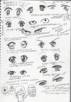 Manga Eye Practice...Refrence. by lollipop-socks