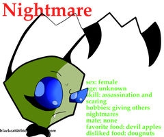 Nightmare (different oc) by Darkwolfhellhound