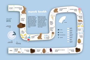 Sweet Tooth: Sugar Consumption by meghar