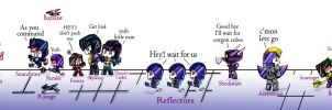 :_Decepticons Chibi_: by BloodyChaser