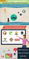 Get Enlightened With Benefits and Pitfalls of PHP by ifuturzinfo