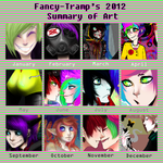 2012 Art Summary Meme by Fancy-Tramp