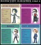 J. Depp Characters Part2 by Marina1984