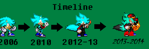Cody Timeline by FrostBurned-Soul