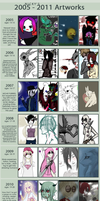 Improvement Meme 2006-2011 by tickets