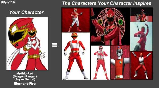 My Own Character Sentai Red Meme by RFyle119