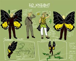 Team We're Going to Lose: Io Knight by JetsterJay