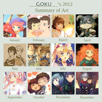 2012 Art Summary by Goku-chan